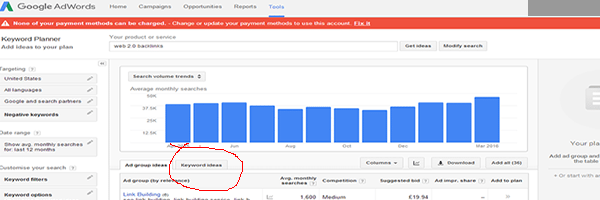 Next you need to click on the keyword ideas tab