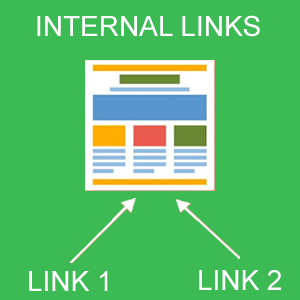 Get some internal links from other content on your site