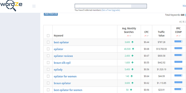 Take a look at your selected keyword search volume