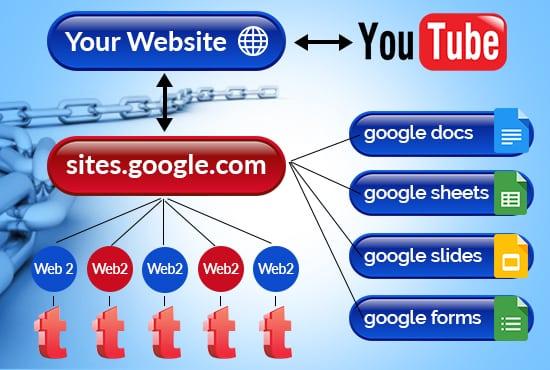 google stacking