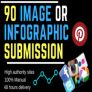 INFOGRAPHIC Submission 90 image Backlinks Powerful