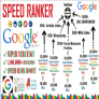 Rankers SPEED RANKING SEO Service (100000+ Backlinks)